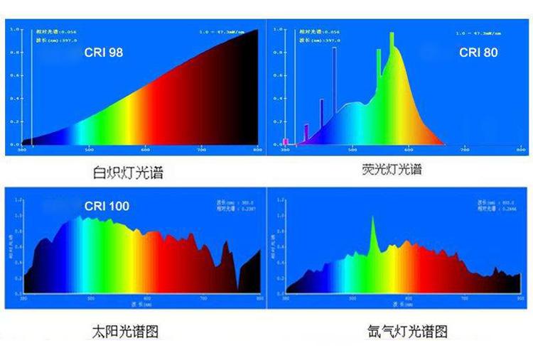 论双色温LED车灯的重要性4.jpg